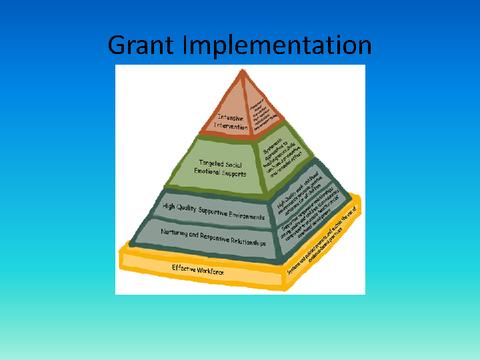 Grant Implementation