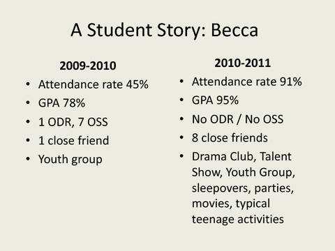 A Student Story: Becca