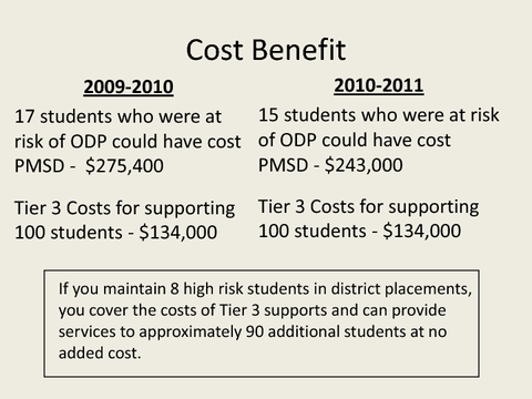 Cost Benefit