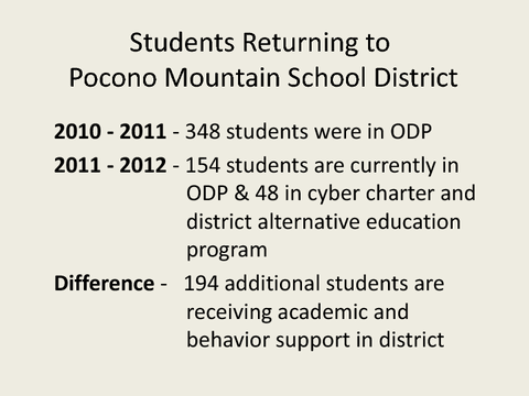 Students Returning to Pocono Mountain School District