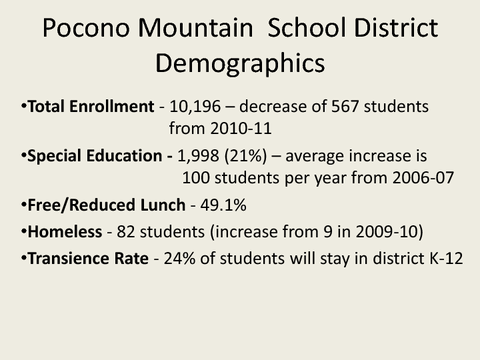 Pocono Mountain School District