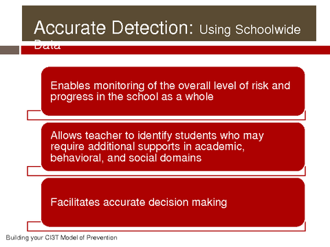 Procedures for Monitoring Accurate Detection: Using Schoolwide Data
