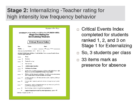 SSBD: Internalizing -Teacher rating for high intensity low frequency behavior