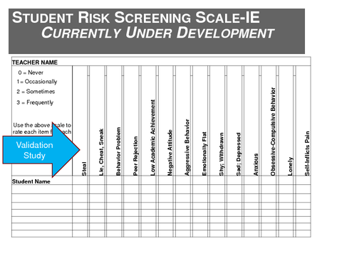STUDENT RISK SCREENING SCALE-IE