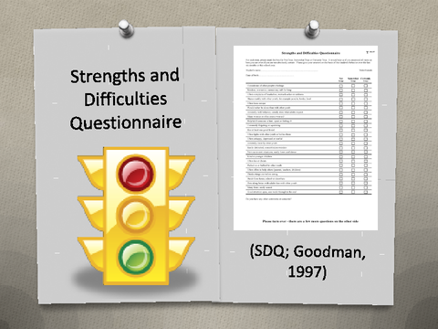 Strengths and Difficulties Questionnaire (SDQ; Goodman, 1997)