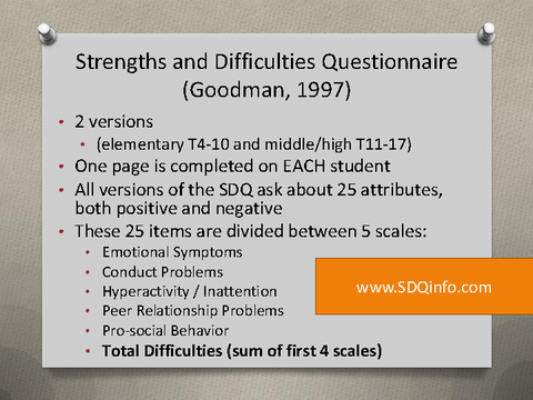 Strengths and Difficulties Questionnaire (Goodman, 1997)