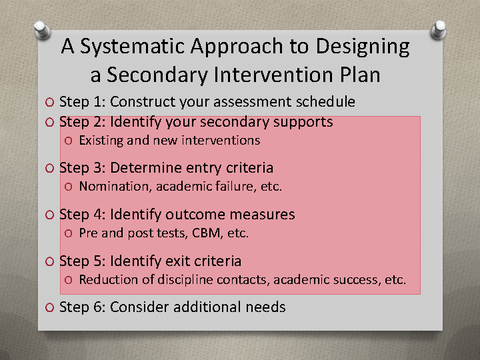 A Systematic Approach to Designing a Secondary Intervention Plan