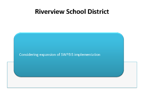 Riverview School District