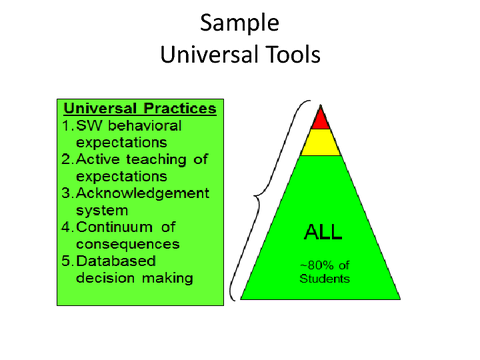 Sample Universal Tools