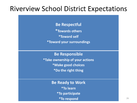 Riverview School District Expectations