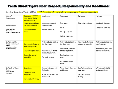 Tenth Street Tigers Roar Respect, Responsibility and Readiness