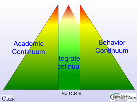 academic integrated behavior