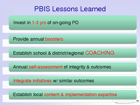 pbis lessons learned