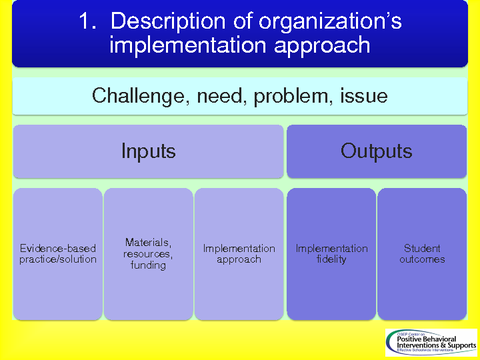 Description of organization's