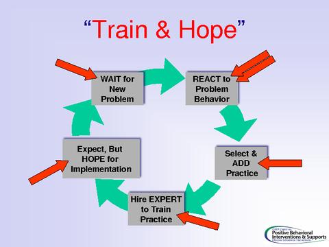 Train & Hope