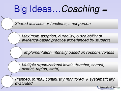 Big Ideas...Coaching =