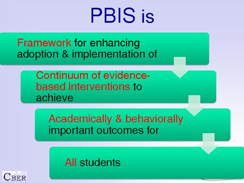 PBIS is