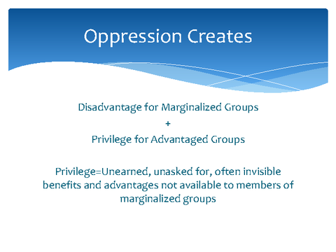 oppression creates