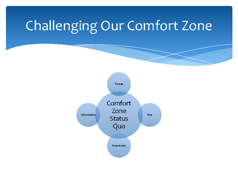 Challenging Our Comfort Zone