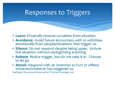 Responses to Triggers