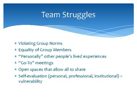 Team Struggles