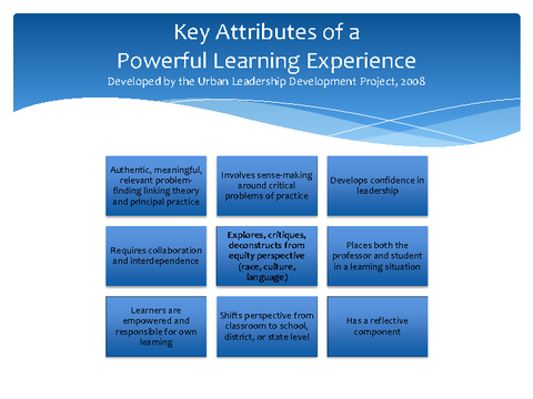 Key Attributes of a Powerful Learning Experience