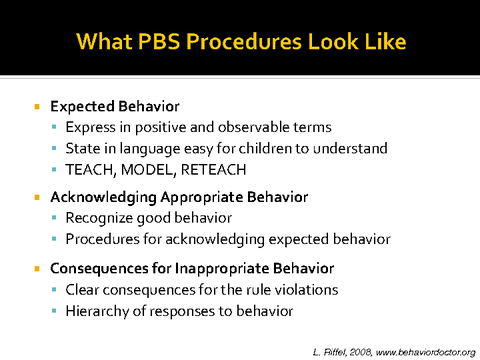 what pbs procedures look like