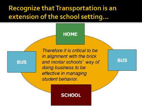 recognize that transportation is an extension of the school setting