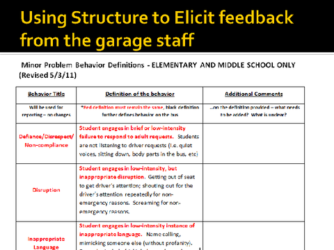 using structure to elicit feedback from the garage staff