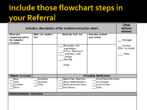 include those flowchart steps in your referral