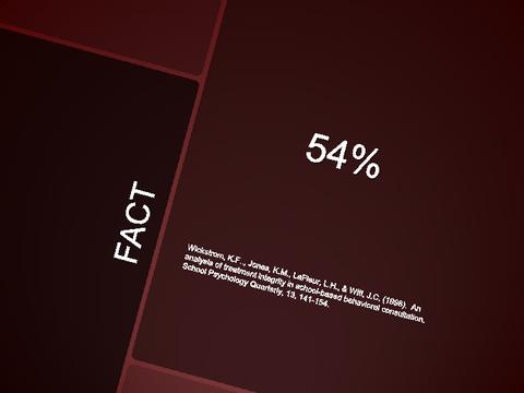 FACT 54%