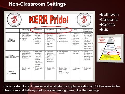 Non-Classroom Settings -Bathroom -Cafeteria -Recess -Bus