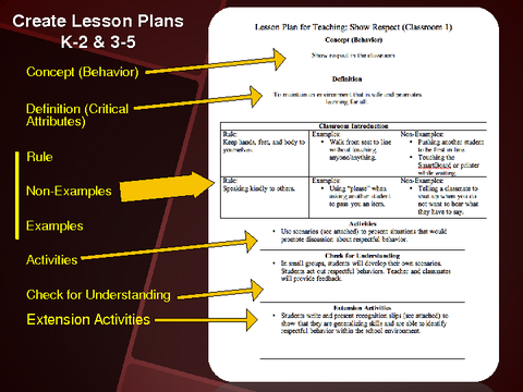 Create Lesson Plans K-2 & 3-5 Concept (Behavior)