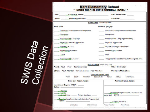 SWIS Data Collection KERR Discipline Referral Form