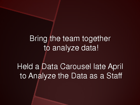 Bring the team together to analyze data! Data Carousel