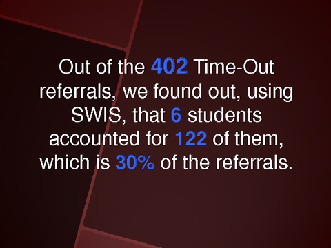 Six students accounted for 122 of them, which is 30% of the referrals.