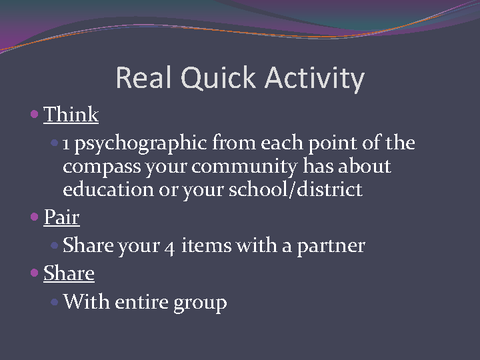 Real Quick Activity Think Pair Share