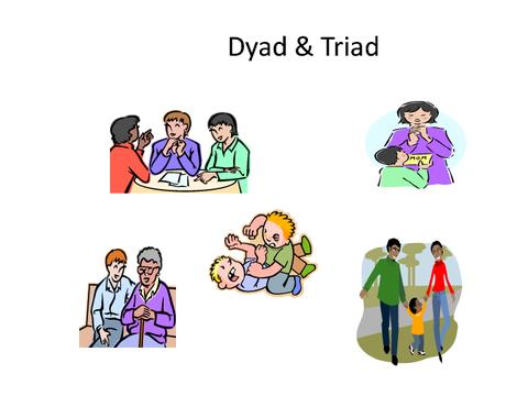 Dyad & Triad